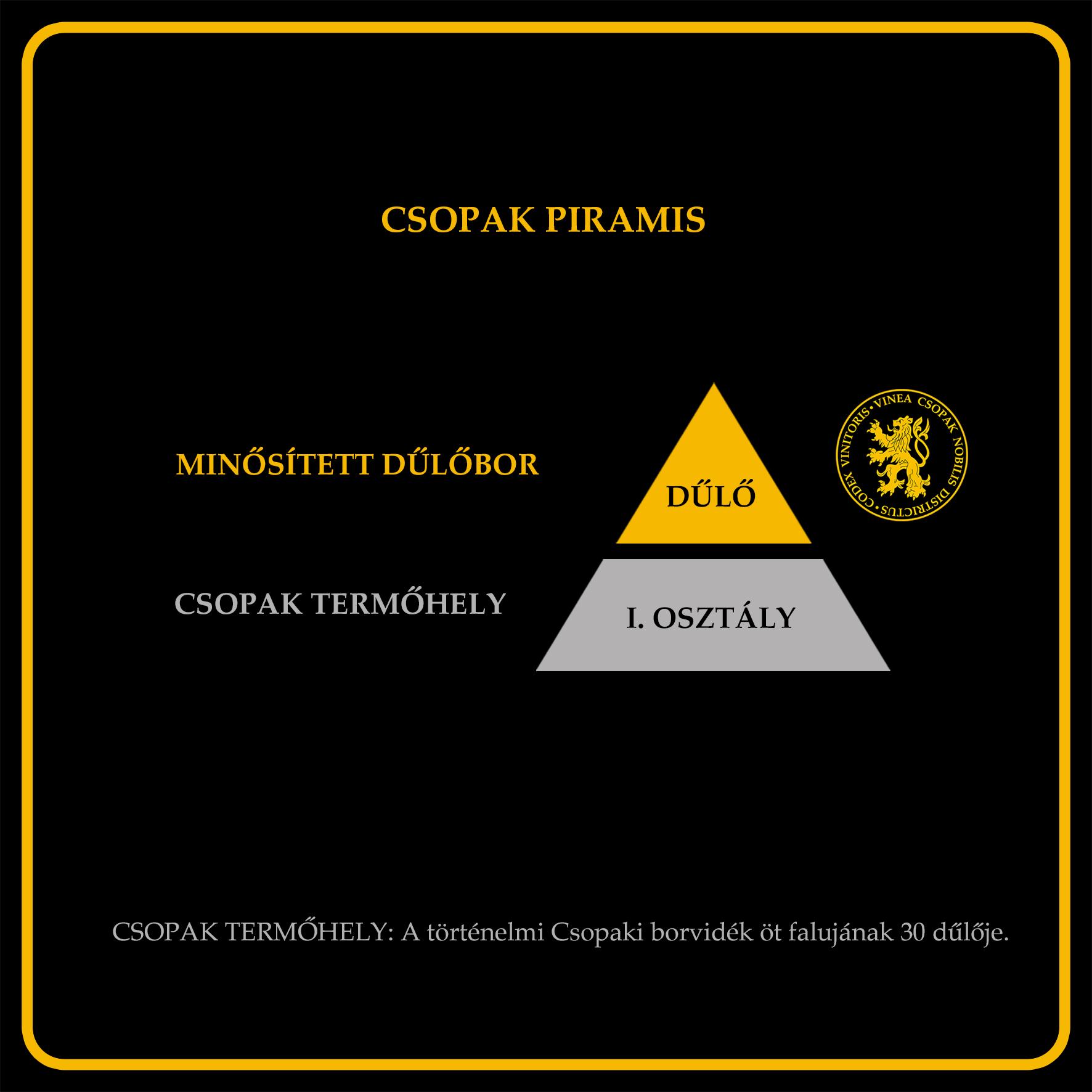 egyszerű_piramis_prosi1